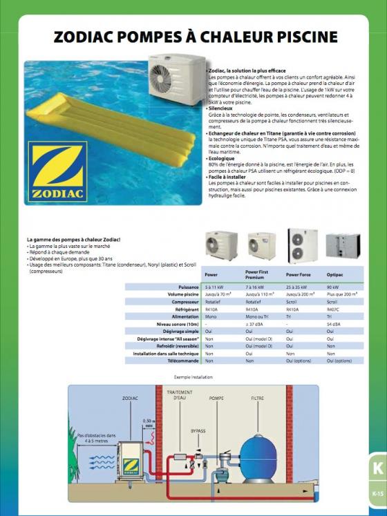 Acimex piscine et tangs for Pompe a chaleur piscine economique